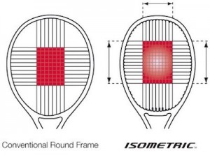 how-to-choose-your-badminton-racket-head-shape