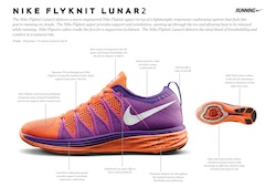 Evolution of the Running Shoe Technology